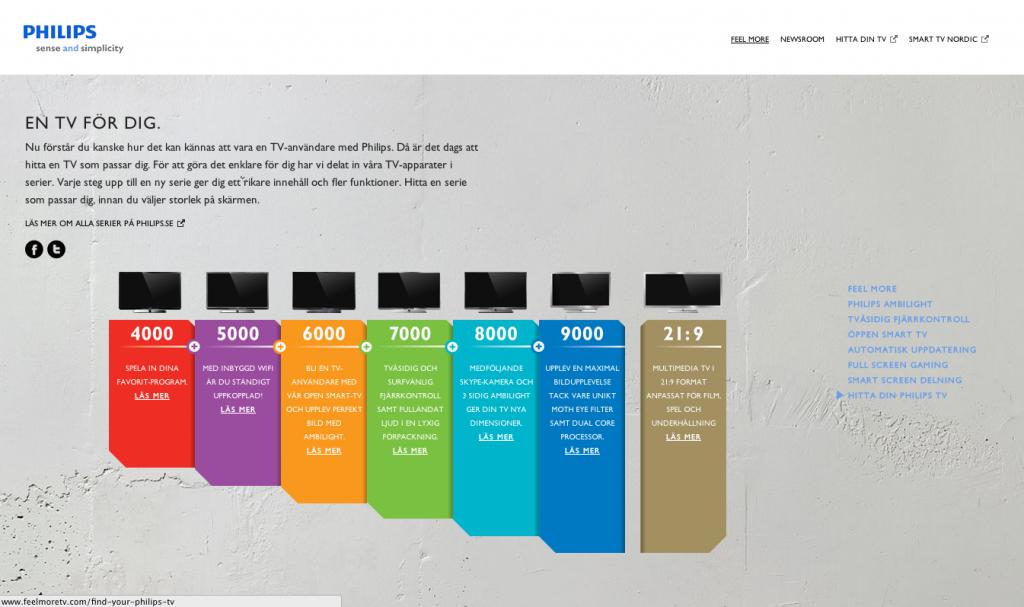 2012 kampanj för Philips