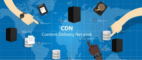 CDN Content Distribution Network